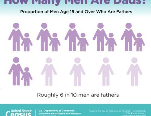 Hay más de 74 millones de padres estadounidenses
