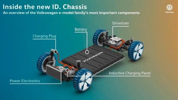 Ford y VW se alían por eléctricos y autónomos