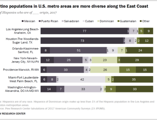 Los hispanos en Estados Unidos